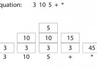 逆波兰表示法(Reverse Polish Notation)